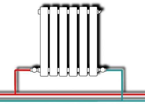 Какую систему отопления выбрать для частного дома: типы, особенности, описание