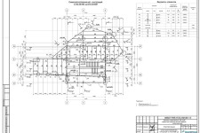 Документация КМ проектов и ее особенности