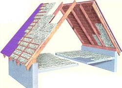 Из чего сделана крыша: элементы конструкции, термины
