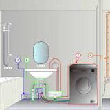 Правила подключения стиральной машины