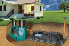 Система канализации сточных вод на земельном участке своими руками