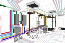 Виды и проектирование инженерных систем