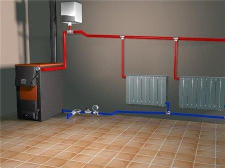 Виды отопительных систем для частных домов