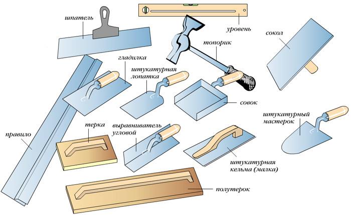Виды, характеристики и способы нанесения шпатлевки
