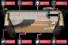 Двери Вилейка и МетаЛюкс: характеристики, области применения и преимущества
