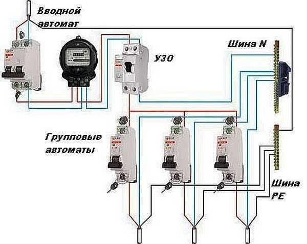 Частный дом: план монтажа и разводки электропроводки