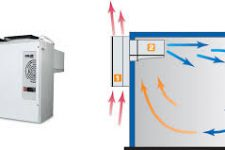Особенности работы холодильного моноблока Polair ММ218RF