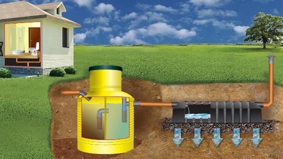 Автономная канализация – отличный способ решить все канализационные проблемы!