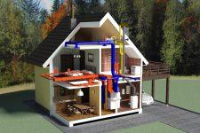 Услуги по обустройству домов от компании «Термомиг»