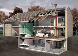 Правила оборудования подвала под частью дома