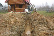 Как бороться с грунтовыми водами на участке
