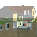 Наружная система канализации дома