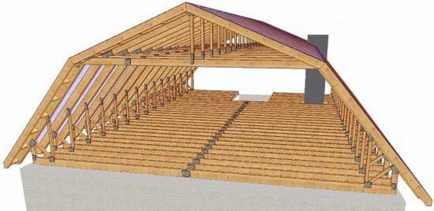 Как сделать, построить мансардную крышу своими руками