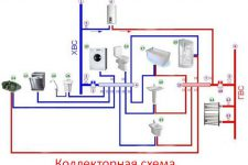 Последовательное подключение системы водоснабжения