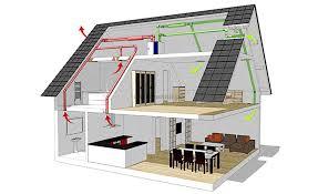 Обустройство системы вентиляции в доме