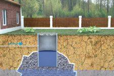 Создание сливного резервуара