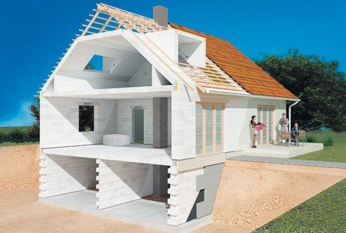 Строительство домов из альтернативных строительных материалов