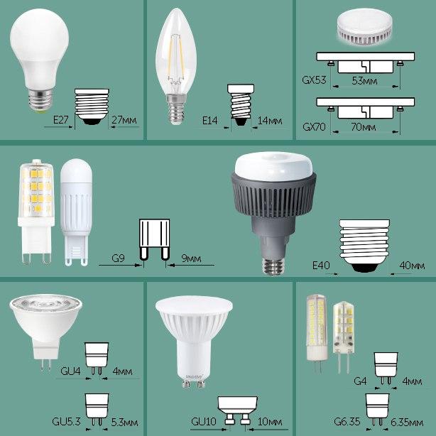 Как определить тип цоколя у лампы?