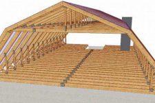 Как построить мансардную крышу