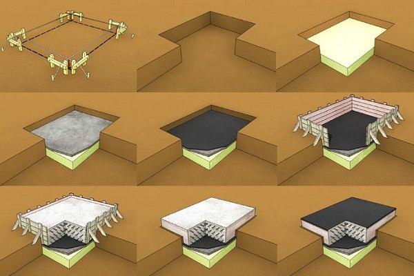 Устройство плиточного фундамента