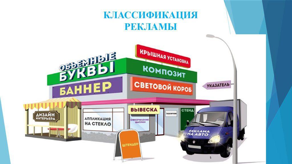 Реклама и её воздействие на людей