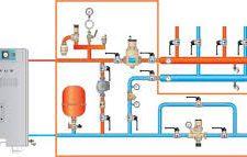 Правила обвязки твердотопливных котлов отопления