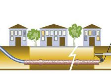 Техники бестраншейного ремонта городских систем