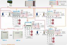 Как правильно рассчитывать пожарную сигнализацию