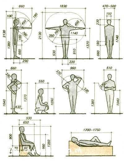 Полезные схемы для проектирования мебели.