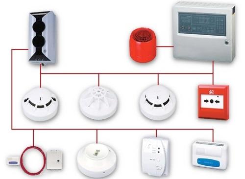 Типы пожарной сигнализации