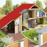 Утепление дома. Выбор теплоизоляционных материалов