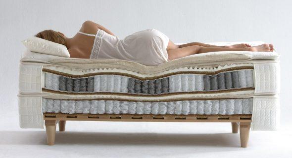 Лучшее руководство по покупке матраса для кроватки-все, что вам нужно знать