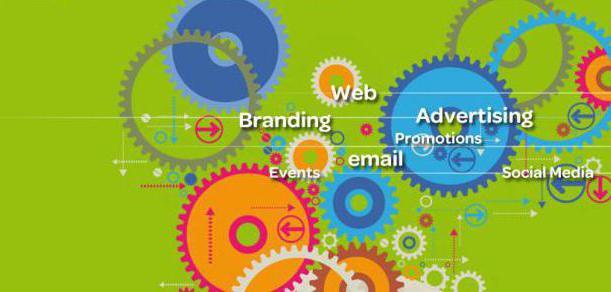 Значимость личных продаж в системе маркетинговых коммуникаций