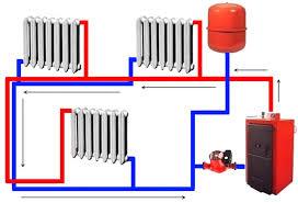 Домашняя система отопления: форсируйте жару в холодной спальне
