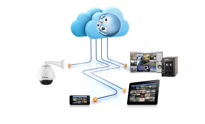 Лучший облачный сервис для IP наблюдений от компании «Ви-порт»