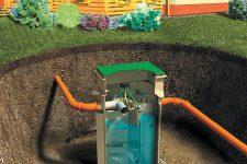Система очистки сточных вод вашего дома