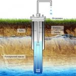 Как пробурить скважину и организовать водопад