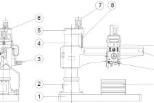 Как устроен радиально-сверлильный станок?