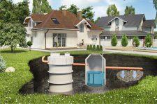Гидрометеорологические изыскания: гарантия качественного строительства