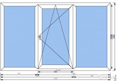 Порядок расчета размера оконного проема в жилом помещении